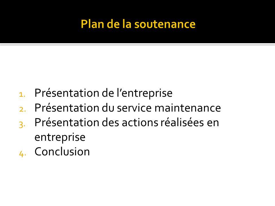 Plan de la soutenance Présentation de l'entreprise. Présentation du service maintenance. Présentation des actions réalisées en entreprise.