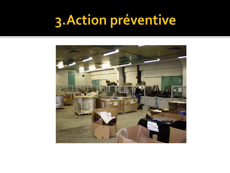 3.Action préventive
