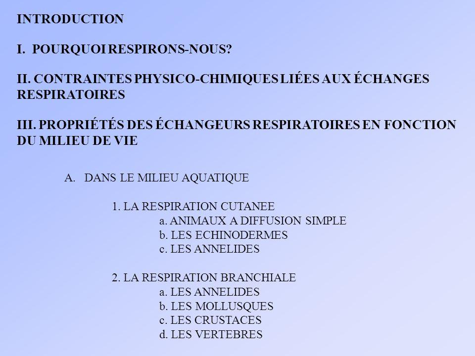 I. POURQUOI RESPIRONS-NOUS