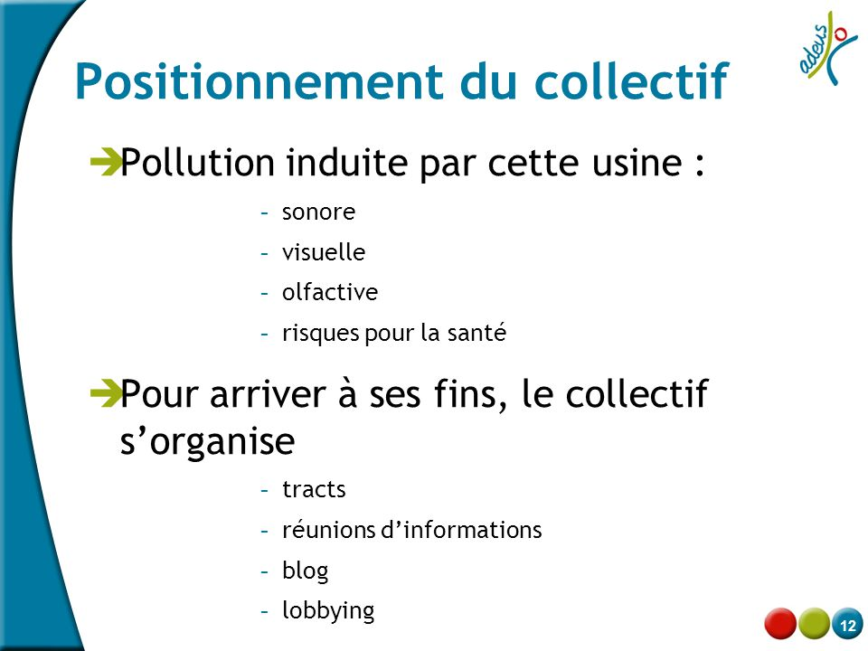 Positionnement du collectif