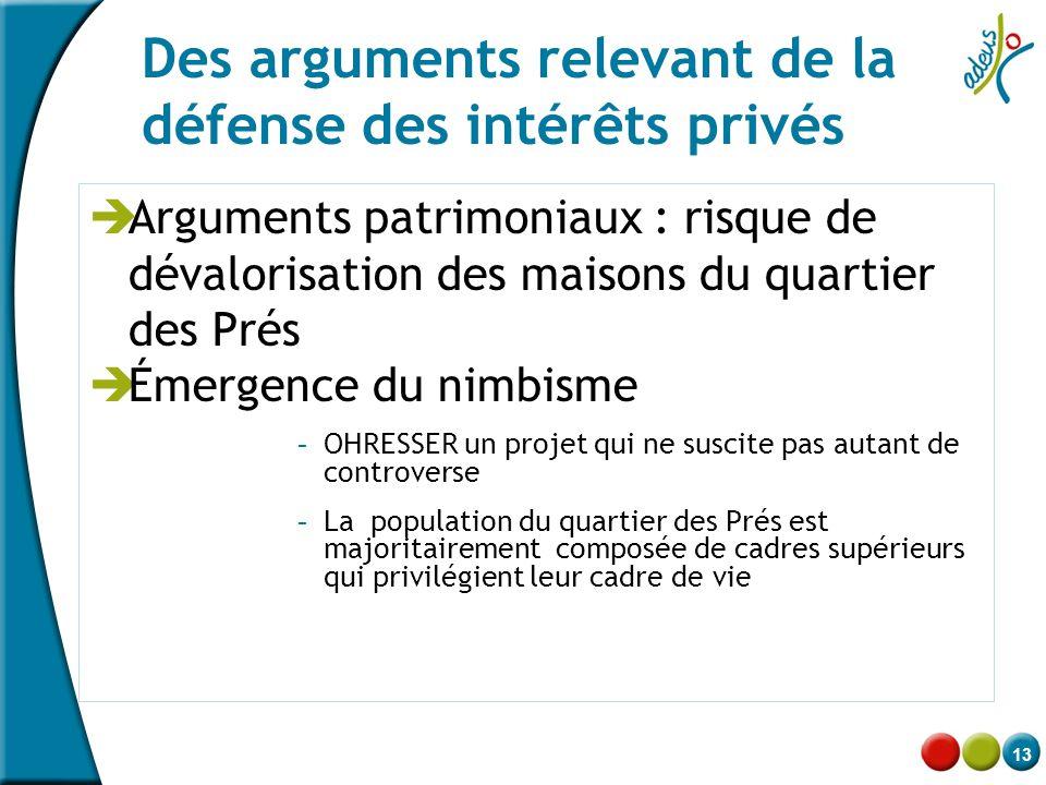Des arguments relevant de la défense des intérêts privés