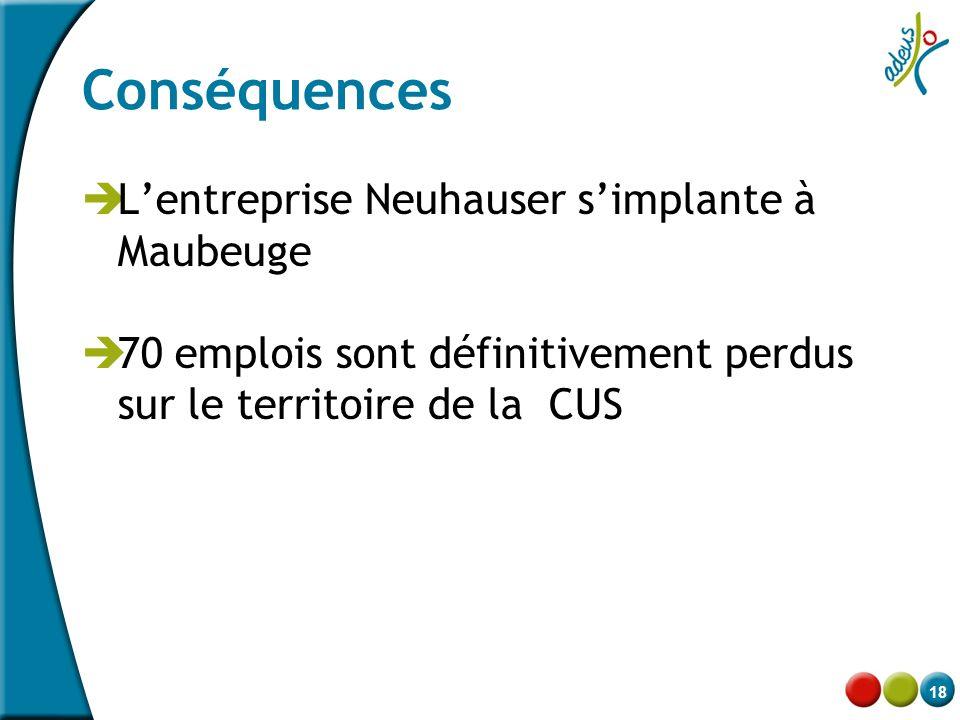 Conséquences L'entreprise Neuhauser s'implante à Maubeuge