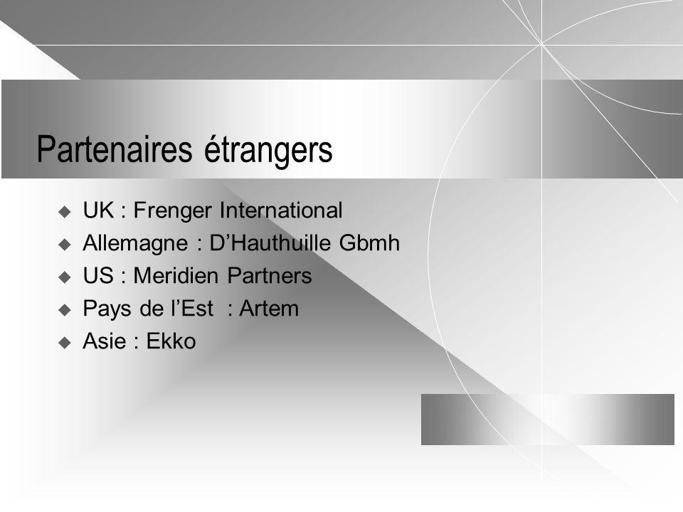 Partenaires étrangers