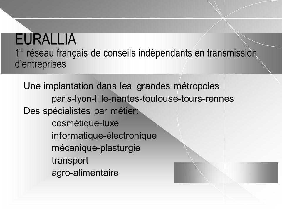 EURALLIA 1° réseau français de conseils indépendants en transmission d'entreprises