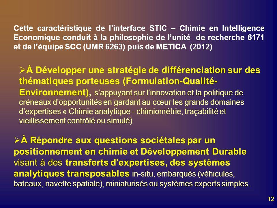 Cette caractéristique de l'interface STIC – Chimie en Intelligence Economique conduit à la philosophie de l'unité de recherche 6171 et de l'équipe SCC (UMR 6263) puis de METICA (2012)