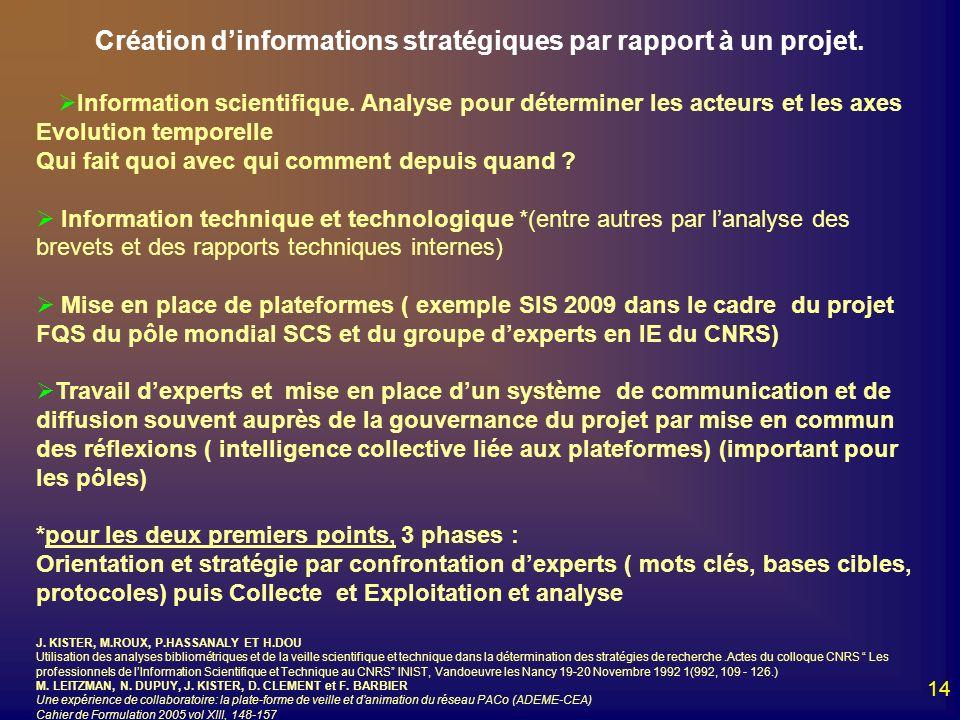 Création d'informations stratégiques par rapport à un projet.