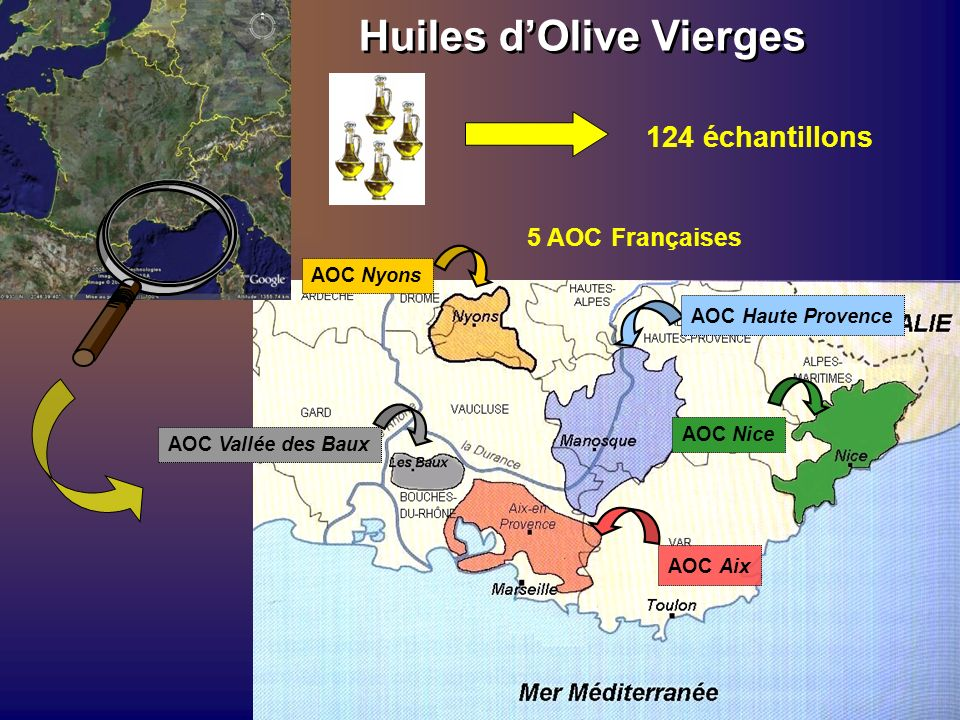 Huiles d'Olive Vierges