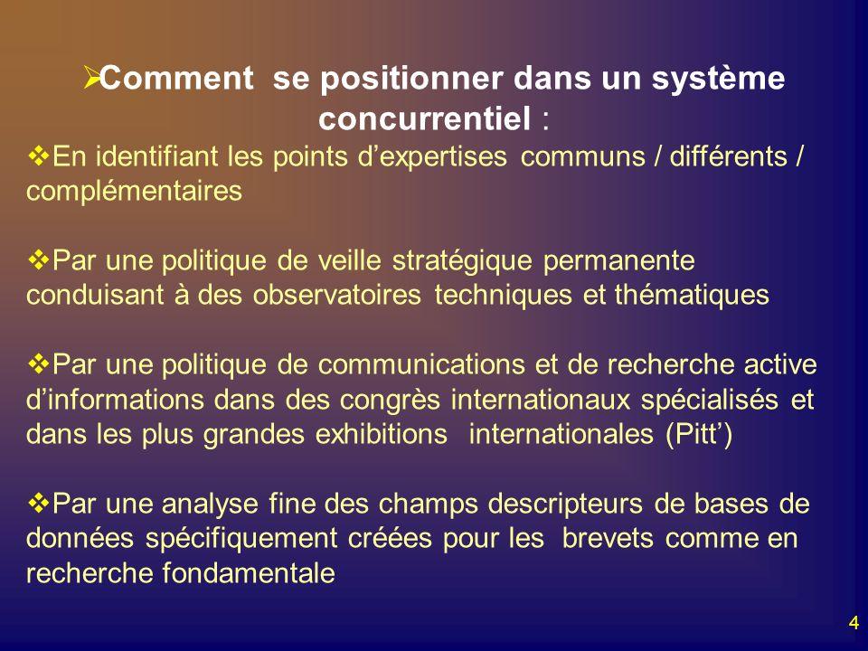 Comment se positionner dans un système concurrentiel :