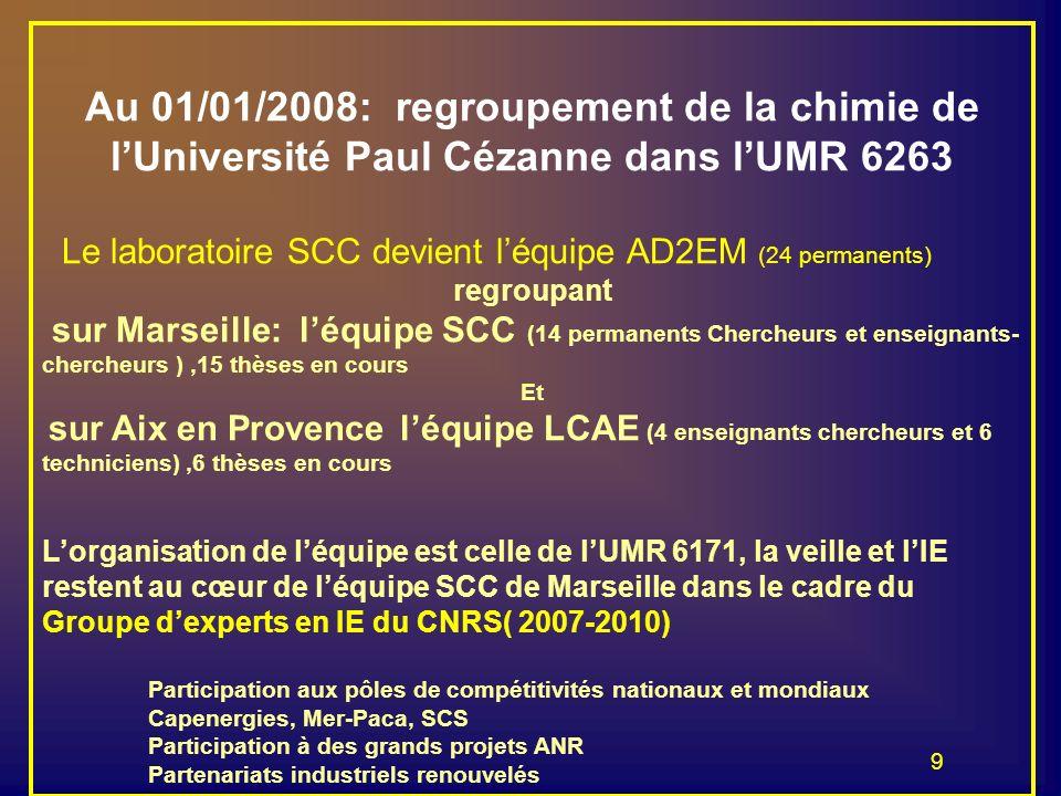 Au 01/01/2008: regroupement de la chimie de l'Université Paul Cézanne dans l'UMR 6263