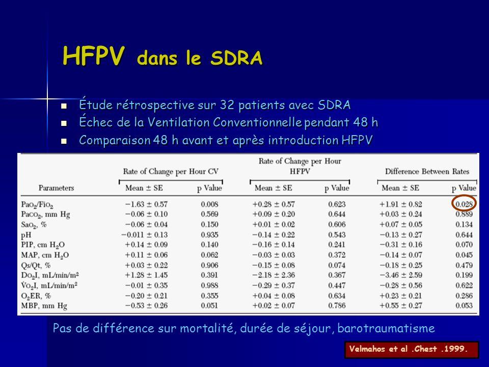 HFPV dans le SDRA Étude rétrospective sur 32 patients avec SDRA