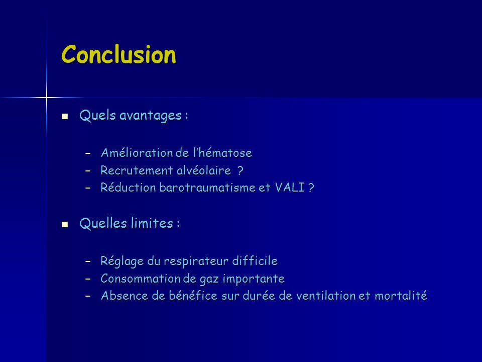 Conclusion Quels avantages : Quelles limites :