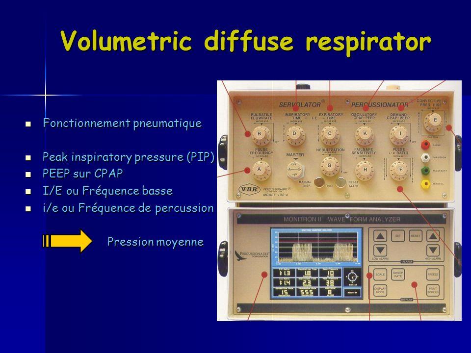Volumetric diffuse respirator