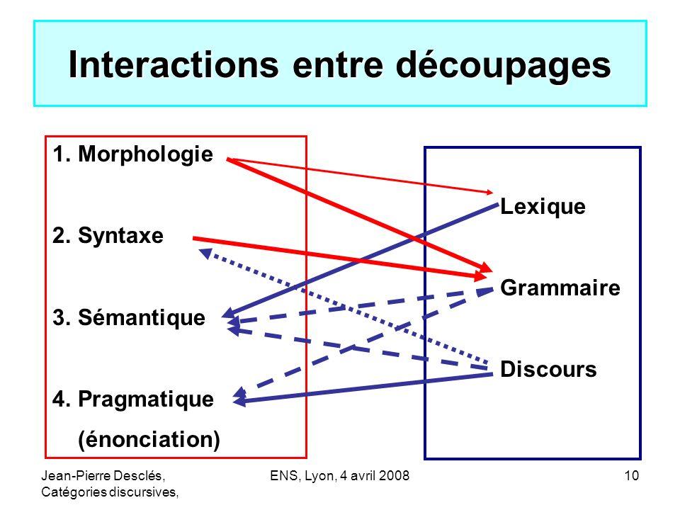Interactions entre découpages