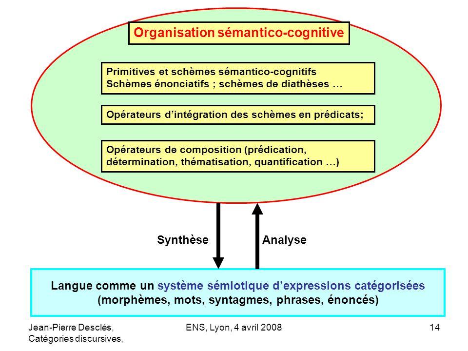 Organisation sémantico-cognitive