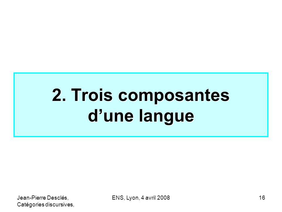 2. Trois composantes d'une langue
