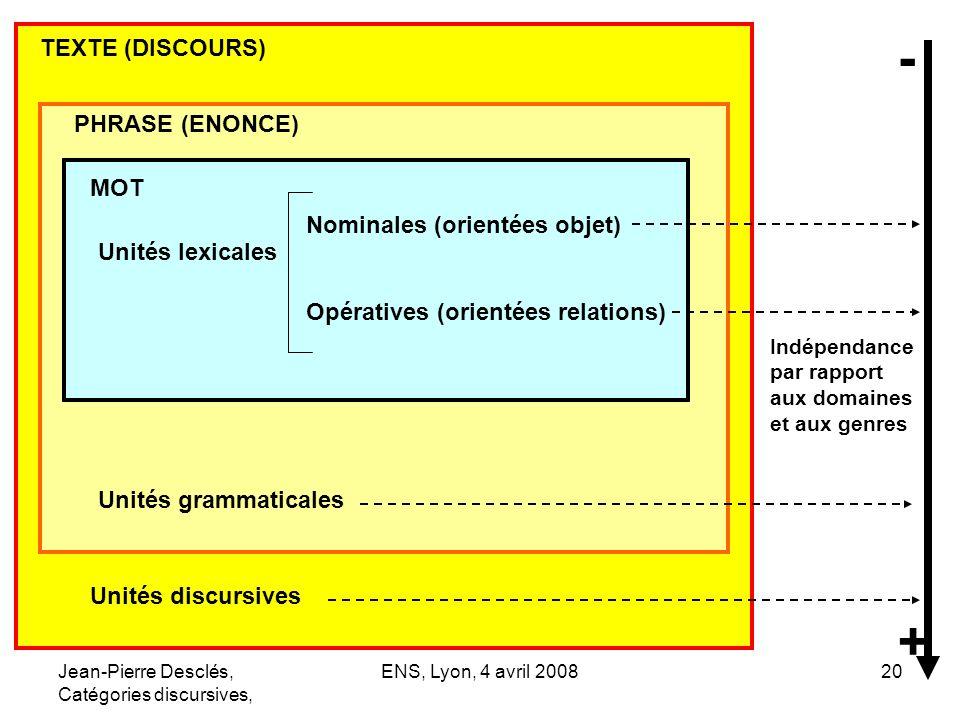- + TEXTE (DISCOURS) PHRASE (ENONCE) MOT Nominales (orientées objet)