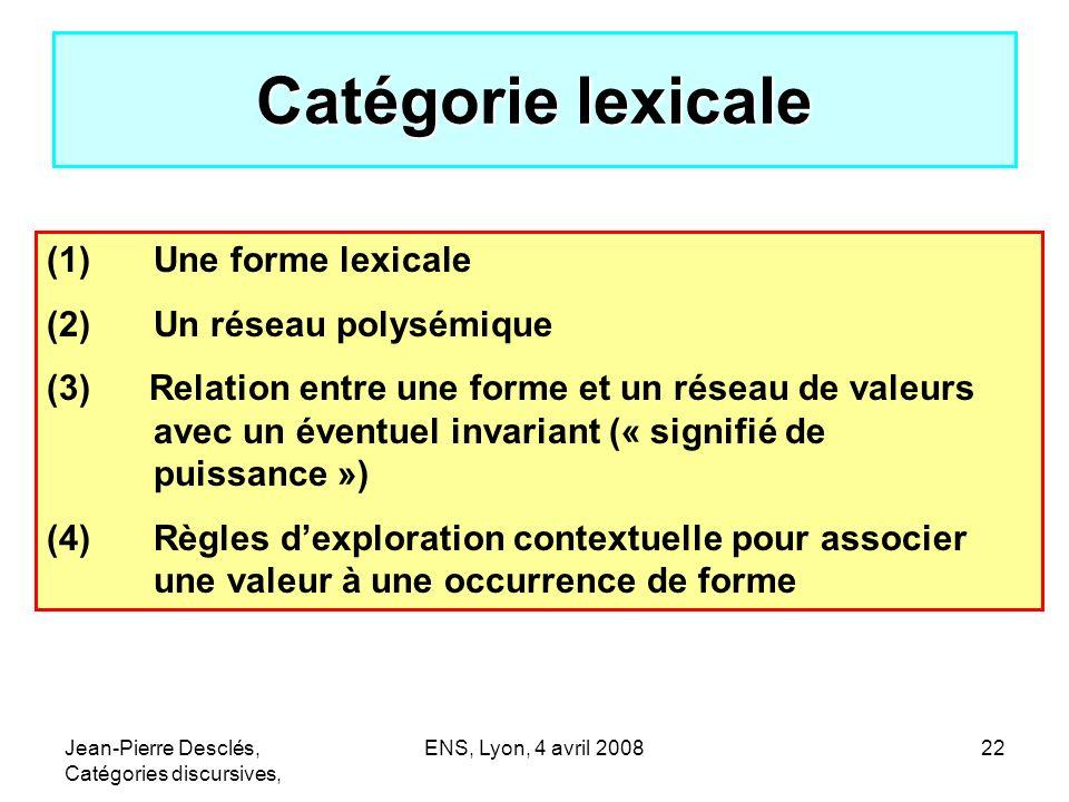 Catégorie lexicale Une forme lexicale Un réseau polysémique
