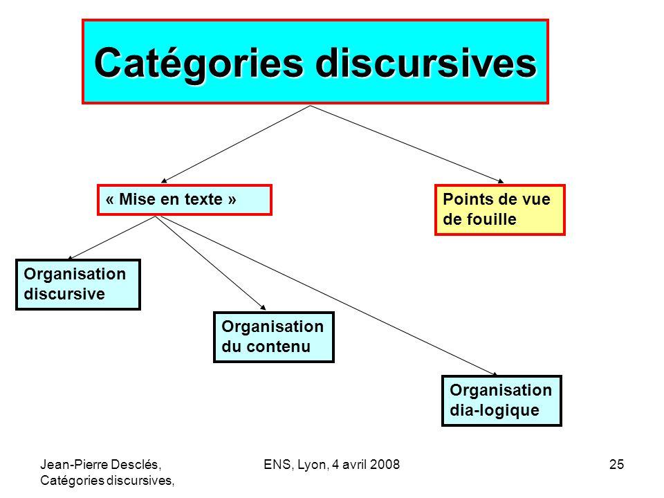 Catégories discursives