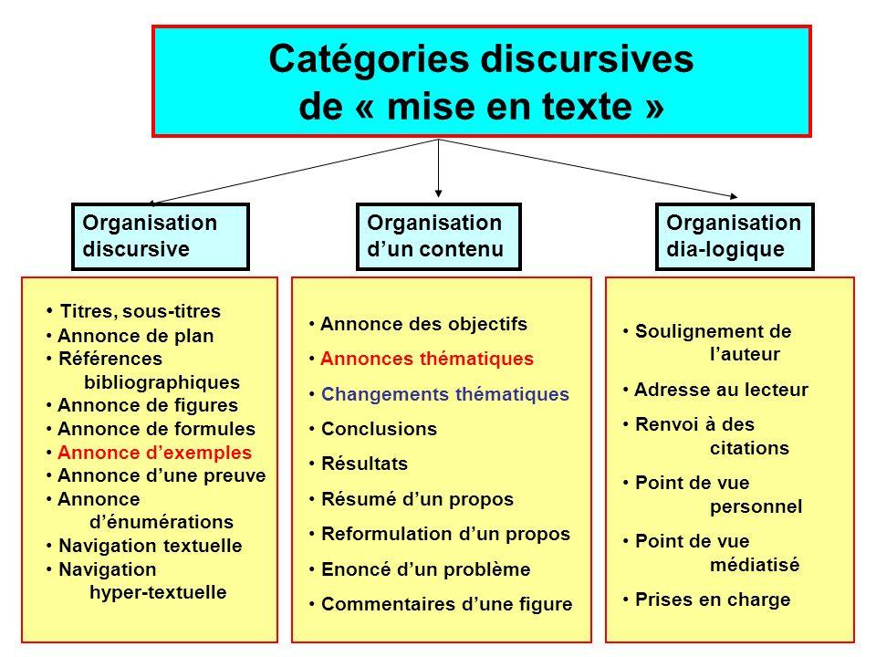 Catégories discursives de « mise en texte »