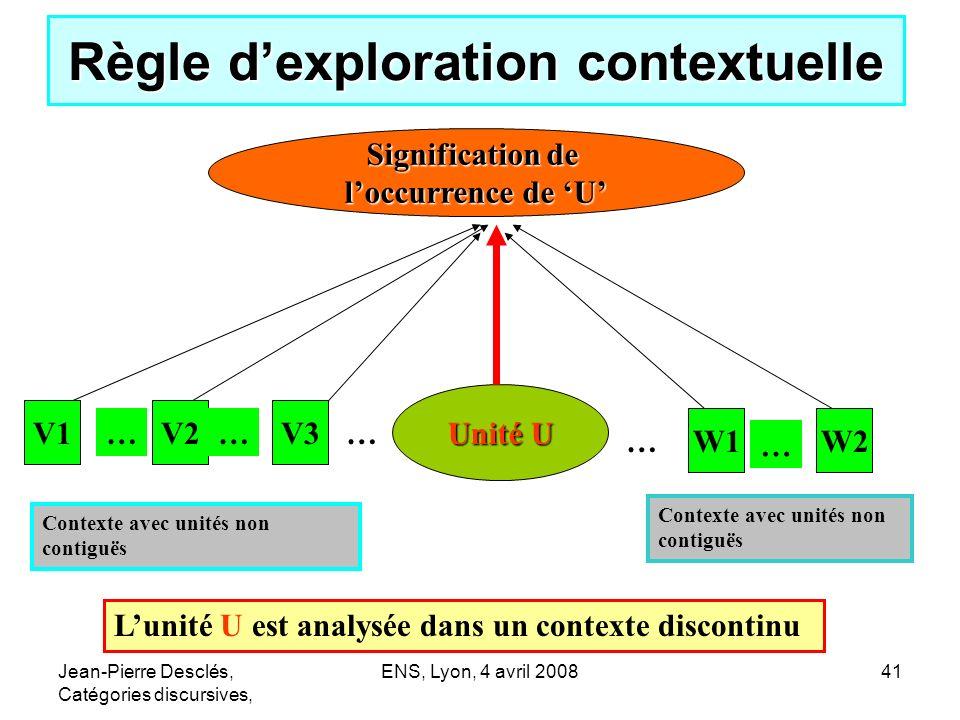 Règle d'exploration contextuelle