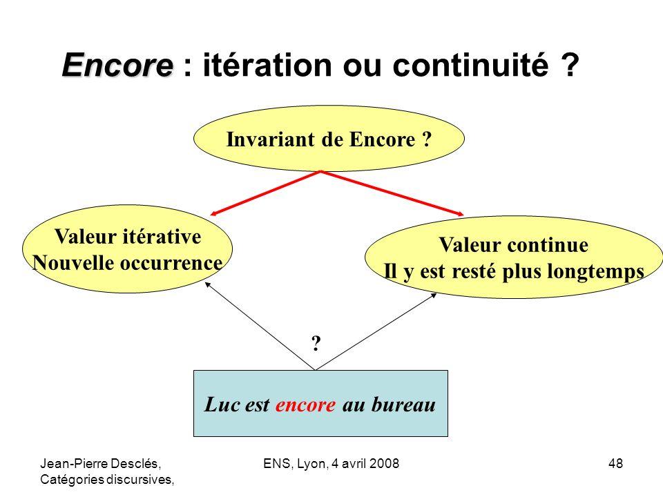 Encore : itération ou continuité