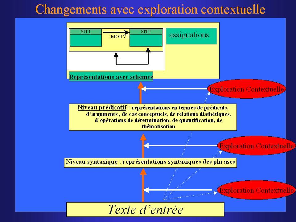 Jean-Pierre Desclés, Catégories discursives,