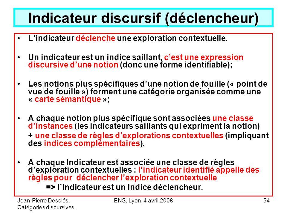 Indicateur discursif (déclencheur)