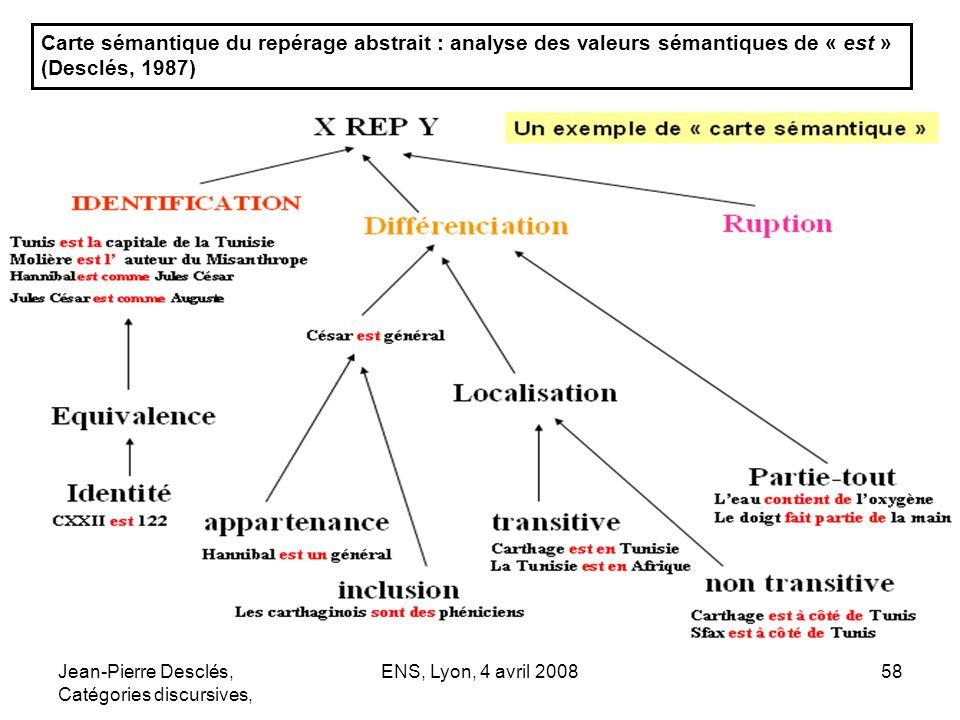 Carte sémantique du repérage abstrait : analyse des valeurs sémantiques de « est »