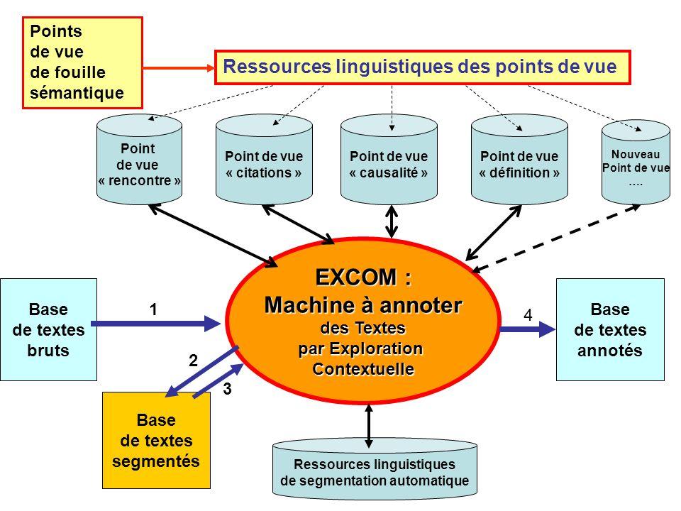 Ressources linguistiques de segmentation automatique