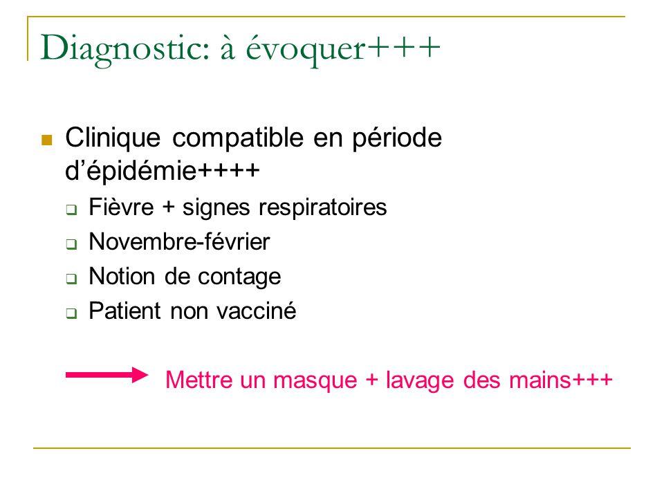 Diagnostic: à évoquer+++