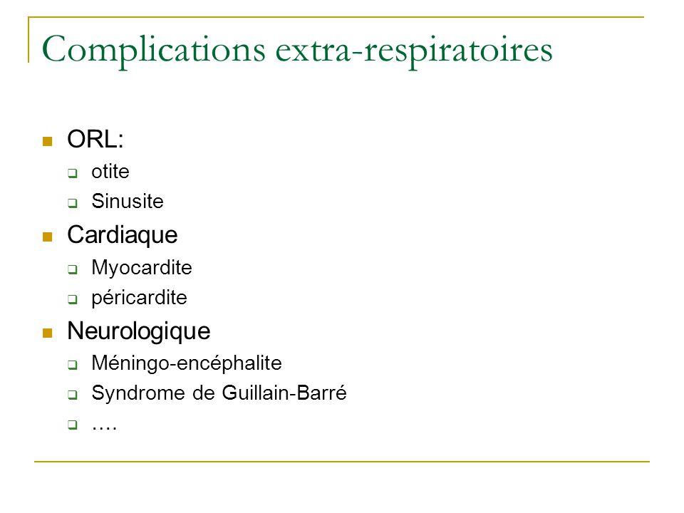 Complications extra-respiratoires