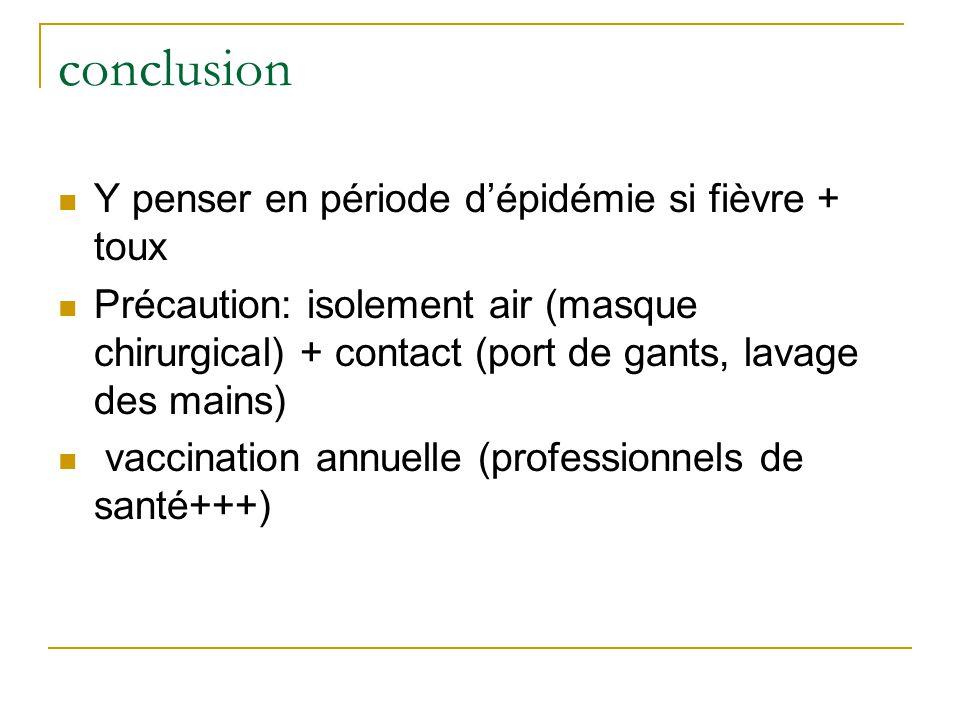 conclusion Y penser en période d'épidémie si fièvre + toux