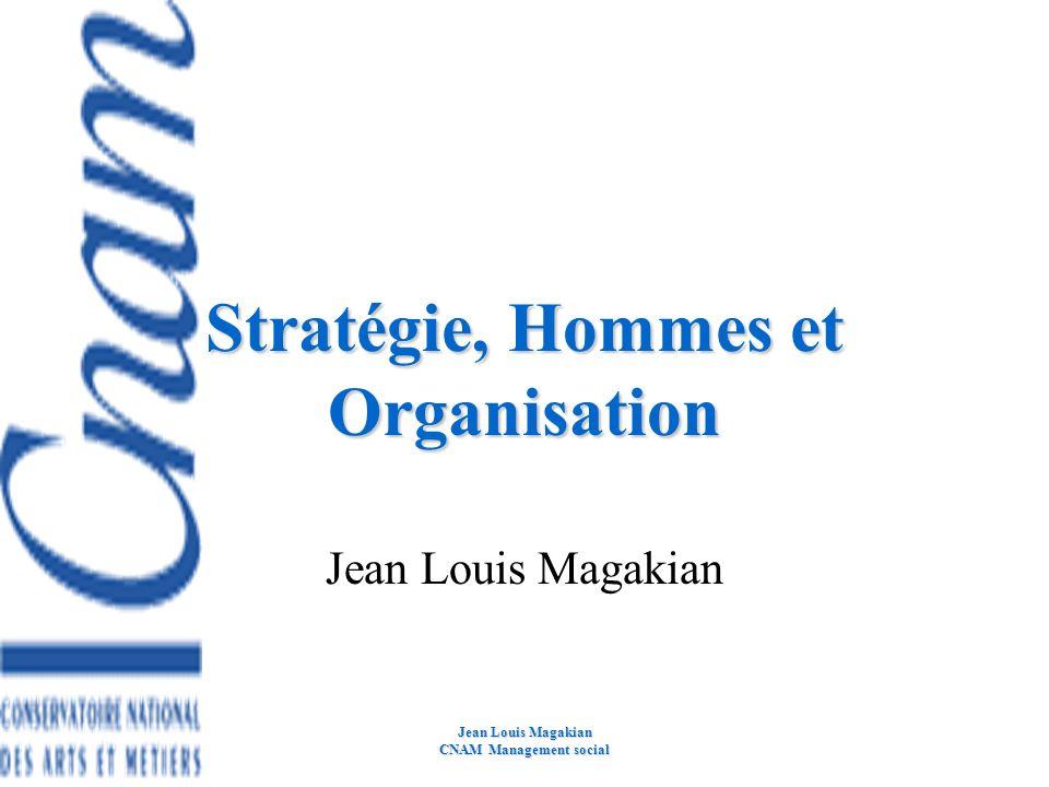 Stratégie, Hommes et Organisation
