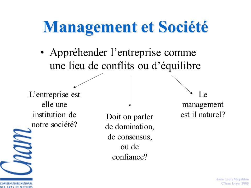 Management et Société Appréhender l'entreprise comme une lieu de conflits ou d'équilibre. L'entreprise est elle une institution de notre société