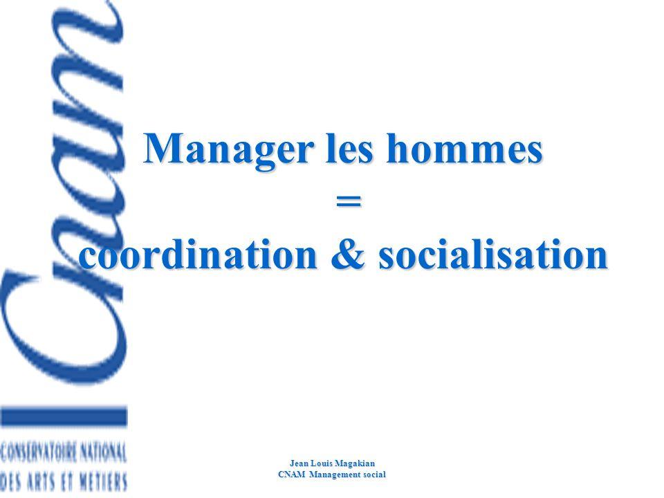 Manager les hommes = coordination & socialisation