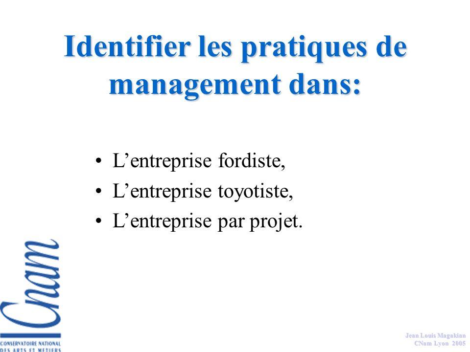 Identifier les pratiques de management dans: