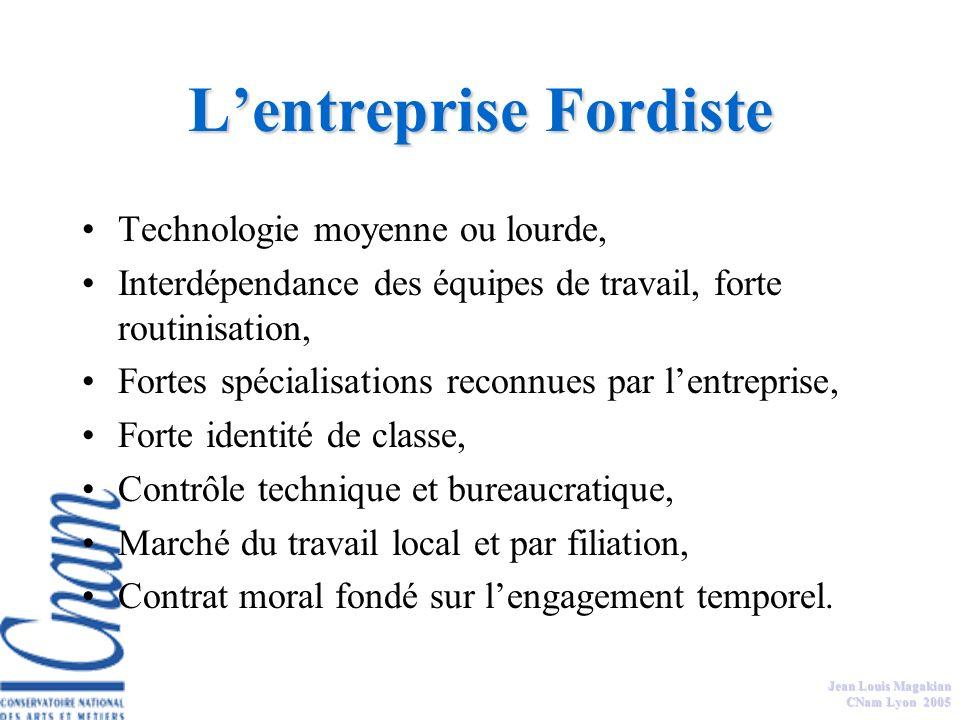 L'entreprise Fordiste