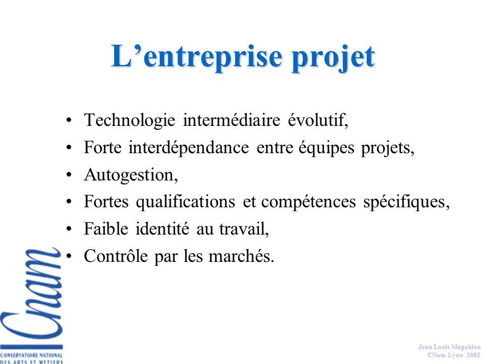 L'entreprise projet Technologie intermédiaire évolutif,