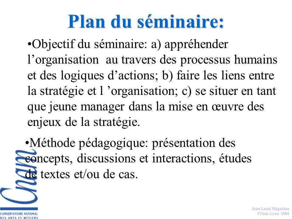 Plan du séminaire: