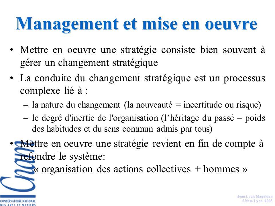 Management et mise en oeuvre