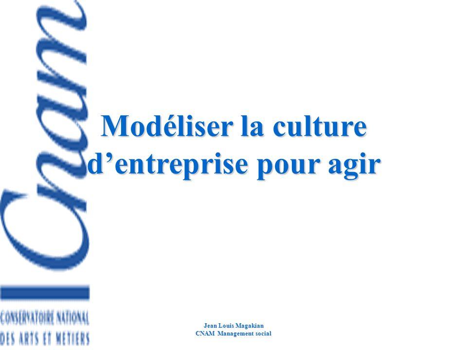 Modéliser la culture d'entreprise pour agir CNAM Management social
