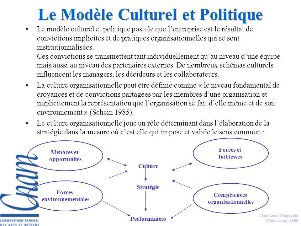 Le Modèle Culturel et Politique
