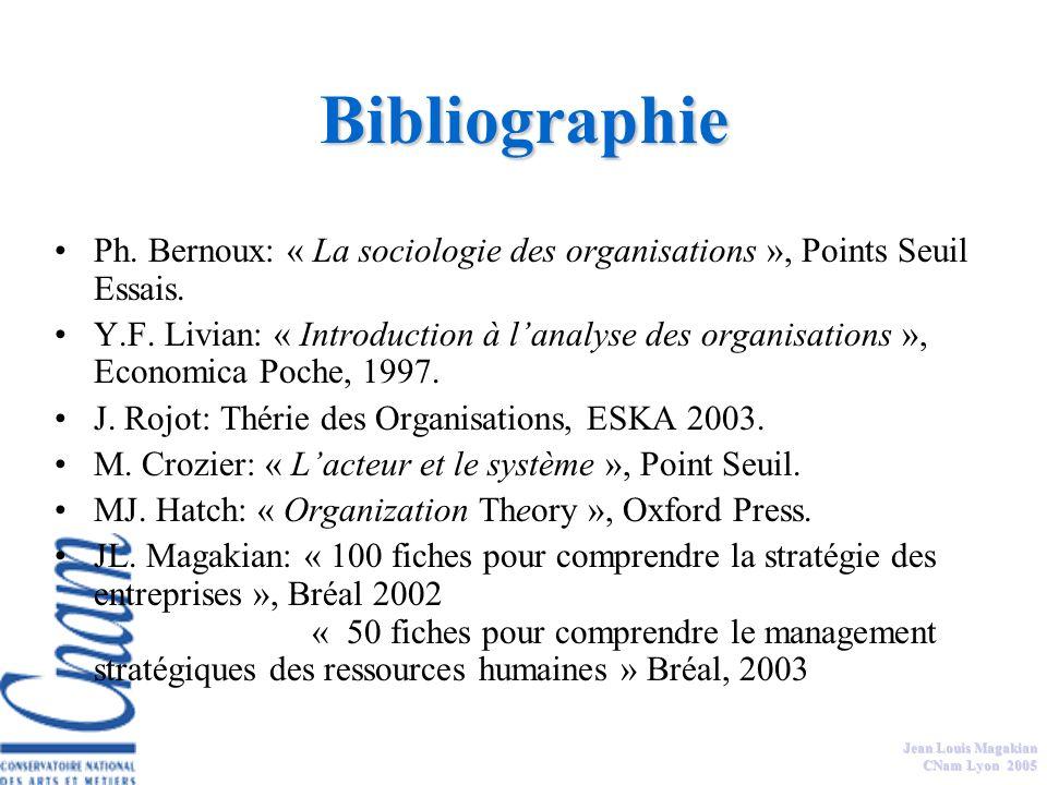 Bibliographie Ph. Bernoux: « La sociologie des organisations », Points Seuil Essais.