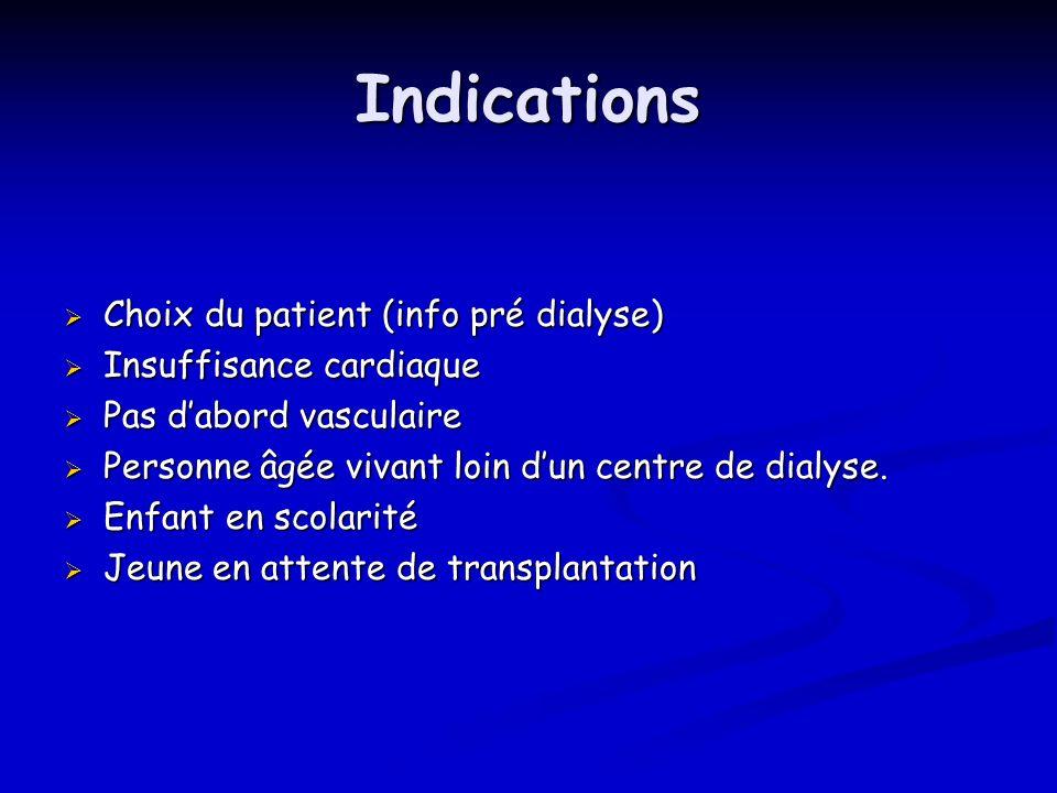 Indications Choix du patient (info pré dialyse) Insuffisance cardiaque