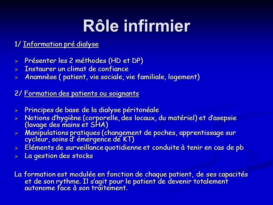 Rôle infirmier 1/ Information pré dialyse
