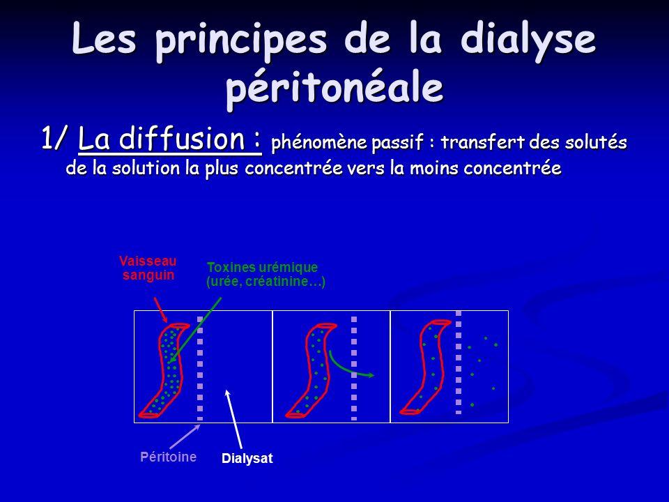 Les principes de la dialyse péritonéale