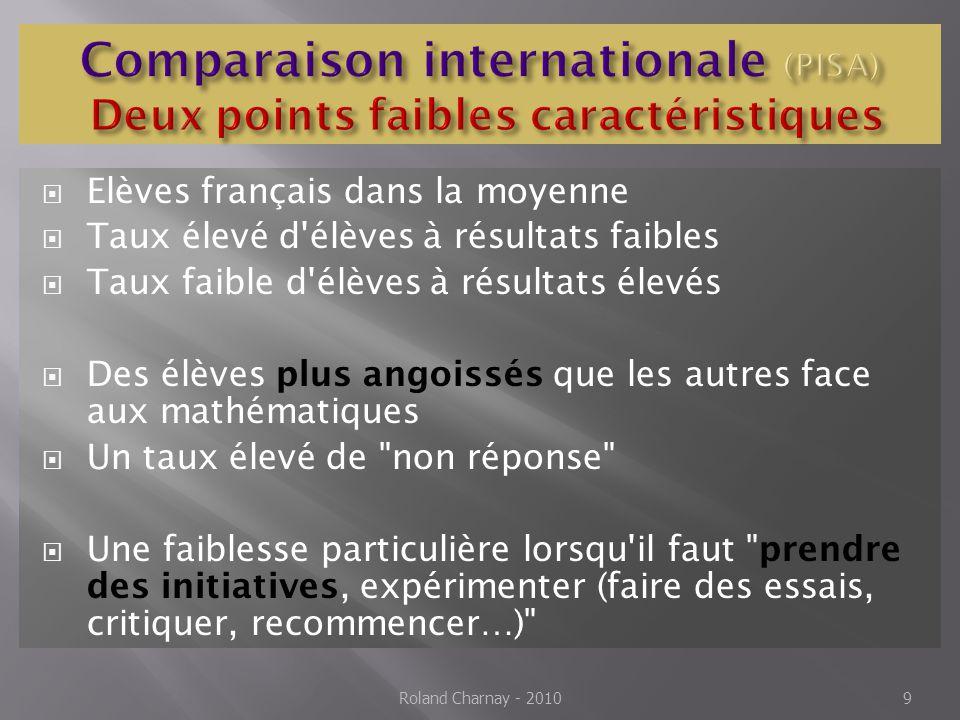 Comparaison internationale (PISA) Deux points faibles caractéristiques