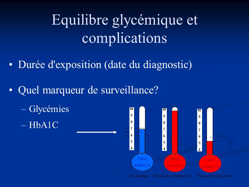 Equilibre glycémique et complications