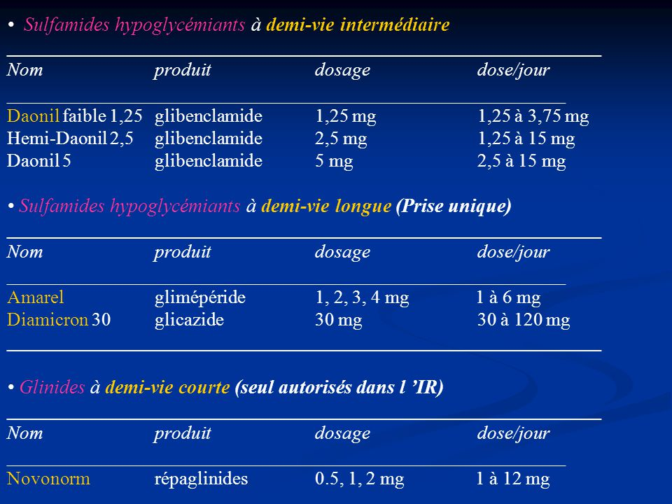 • Sulfamides hypoglycémiants à demi-vie intermédiaire
