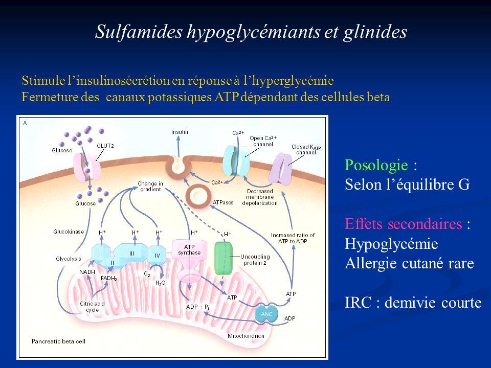 Sulfamides hypoglycémiants et glinides